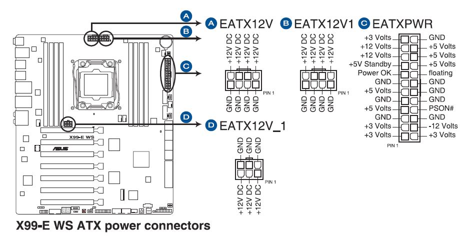 X99%20E-WS%20Power%20Connectors.JPG